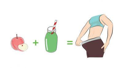 Photo of 9 loại nước ép giảm mỡ bụng bạn cần biết